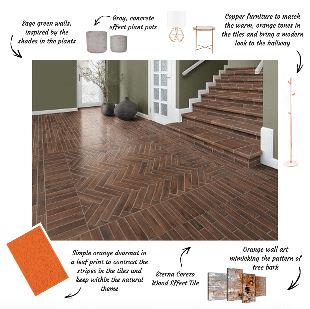 How To Style Eterna Tiles