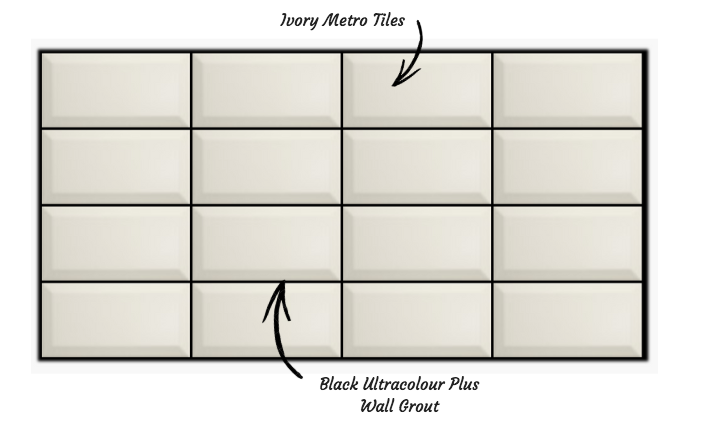 Using contrasting grout colours for Metro tiles