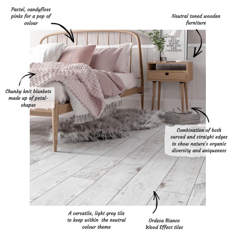 How To Style Ordesa Tiles