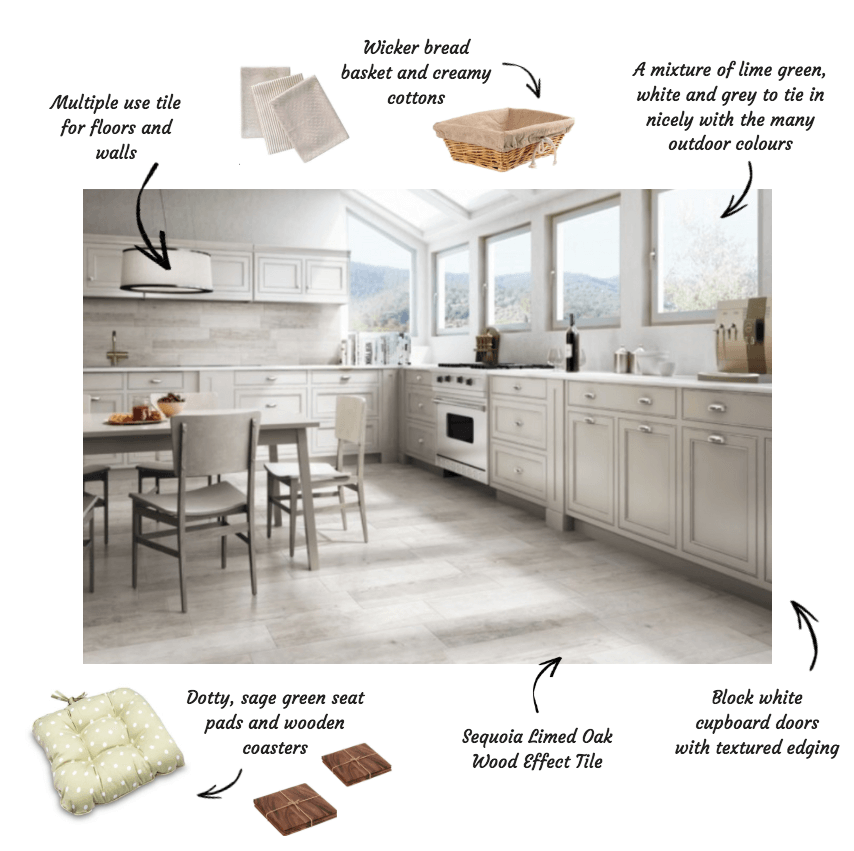 How To Style Sequoia Tiles