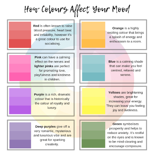 5 Reasons You'll Benefit From Having A Bold, Bright Kitchen Colour Mood Chart
