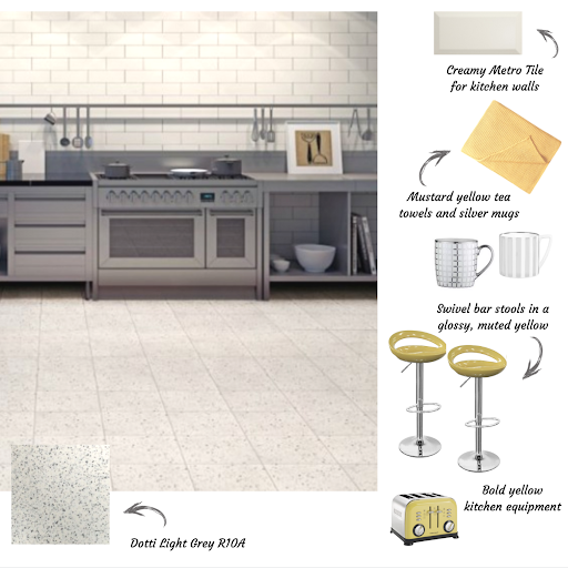 Yellow Kitchen Tiles Uk: Guide To Non-Slip Floor Tiles For Bathrooms & Kitchens