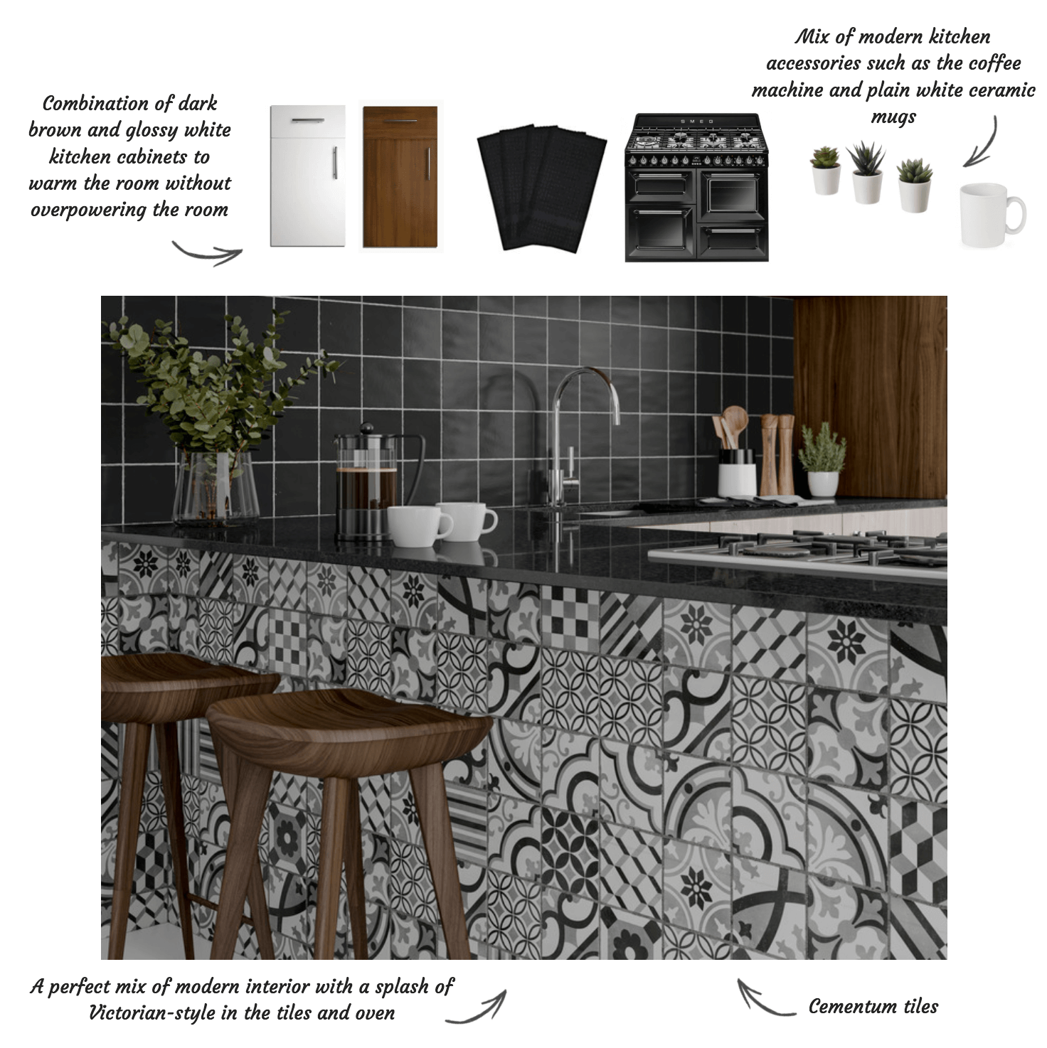 Styling Cementum Victorian Tiles from Tile Giant