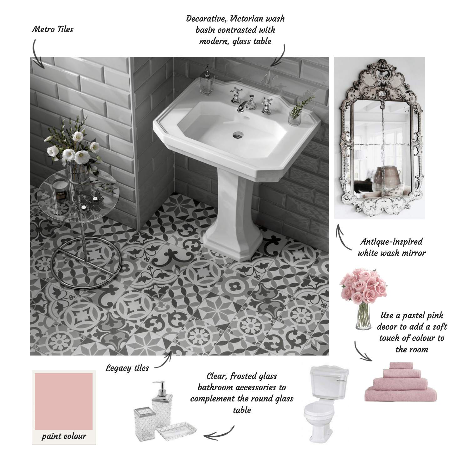 Styling Legacy Victorian Tiles from Tile Giant