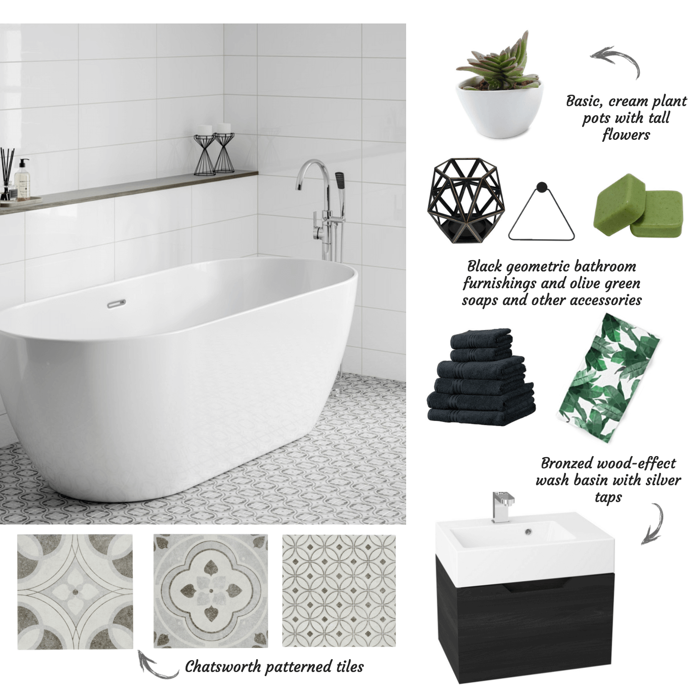 Chatsworth Patterned Tiles for Wet Rooms