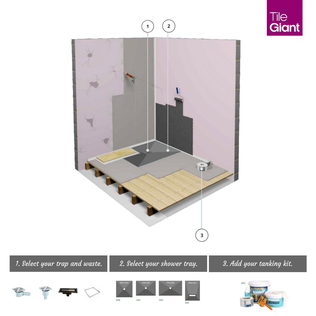 How Do Wet Rooms Work
